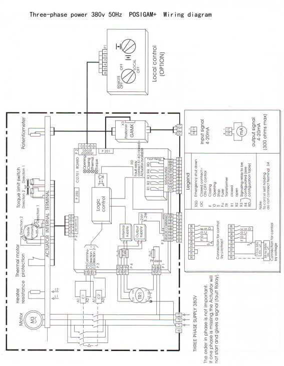 electric actuator motorized control valve